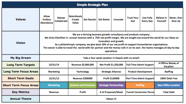 Sample One Page Success Plan